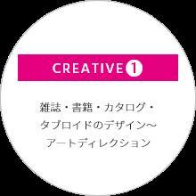 女性ファッション誌・ブランドブック制作ステップ CREATIVE1.雑誌・書籍・カタログ・タブロイドのデザイン~アートディレクション