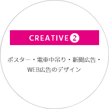 女性ファッション誌・ブランドブック制作ステップ CREATIVE2.ポスター・電車中吊り・新聞広告・WEB広告のデザイン