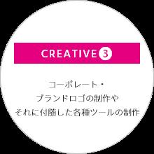 女性ファッション誌・ブランドブック制作ステップ CREATIVE3.コーポレート・ブランドロゴの制作やそれに付随した各種ツールの制作